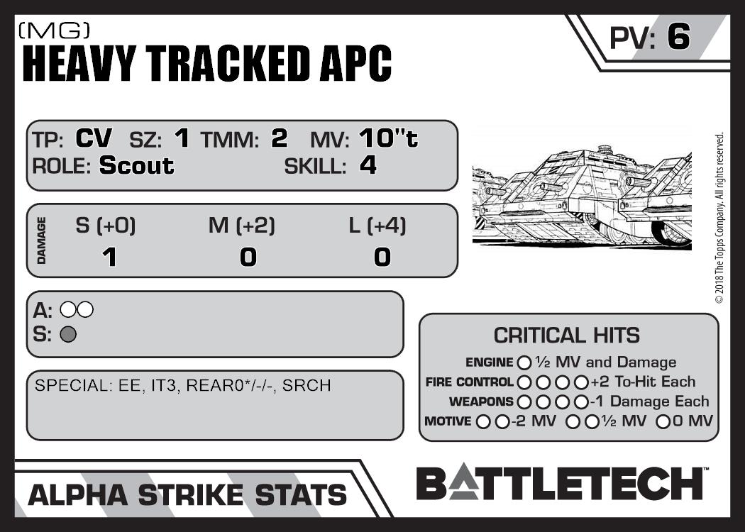 Heavy Tracked APC (MG) - Master Unit List