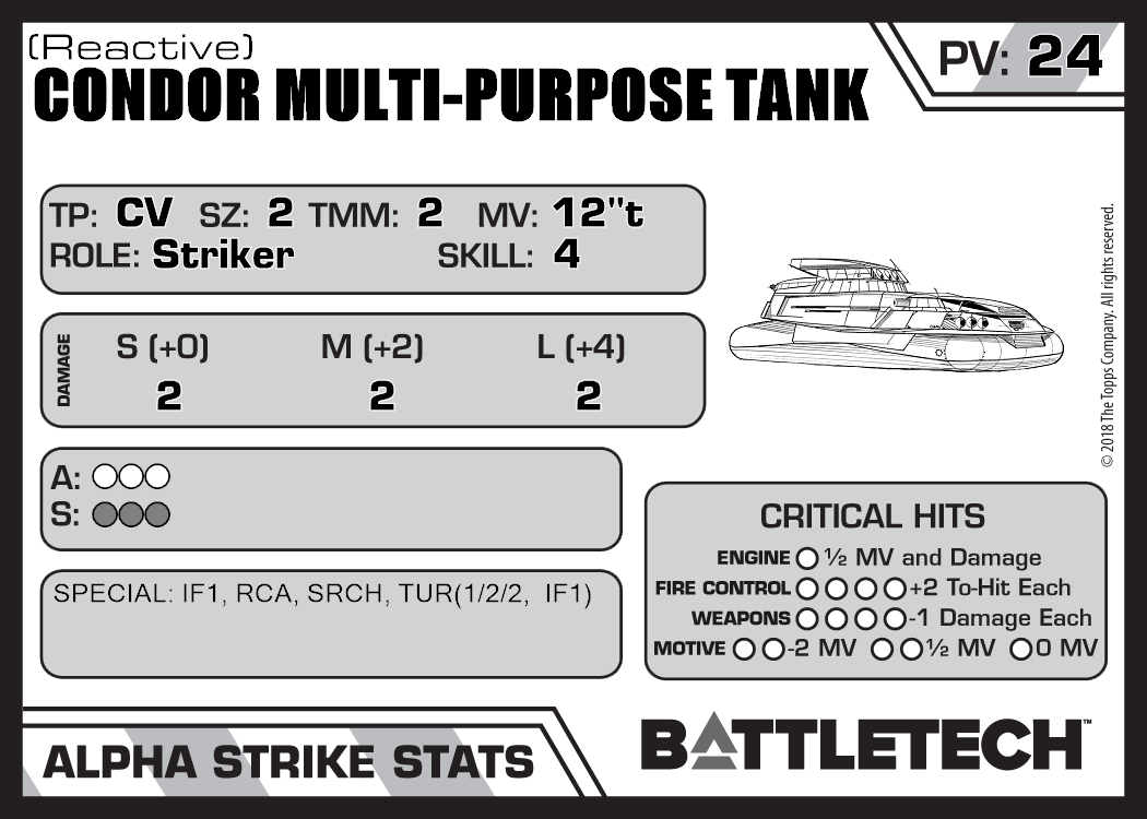 Condor Multi-Purpose Tank (Reactive)